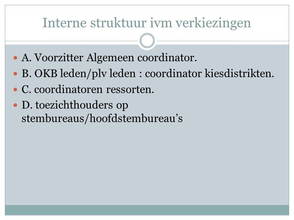 Interne struktuur ivm verkiezingen A. Voorzitter Algemeen coordinator.
