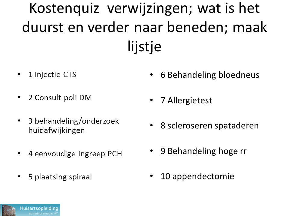 Kostenquiz verwijzingen; wat is het duurst en verder naar beneden; maak lijstje 1 Injectie CTS 2 Consult poli DM 3 behandeling/onderzoek huidafwijking