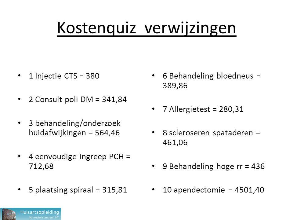 Kostenquiz verwijzingen 1 Injectie CTS = 380 2 Consult poli DM = 341,84 3 behandeling/onderzoek huidafwijkingen = 564,46 4 eenvoudige ingreep PCH = 71