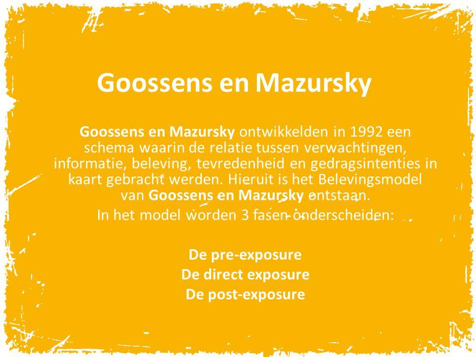Goossens en Mazursky Goossens en Mazursky ontwikkelden in 1992 een schema waarin de relatie tussen verwachtingen, informatie, beleving, tevredenheid en gedragsintenties in kaart gebracht werden.