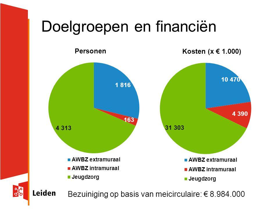 Doelgroepen en financiën Bezuiniging op basis van meicirculaire: € 8.984.000