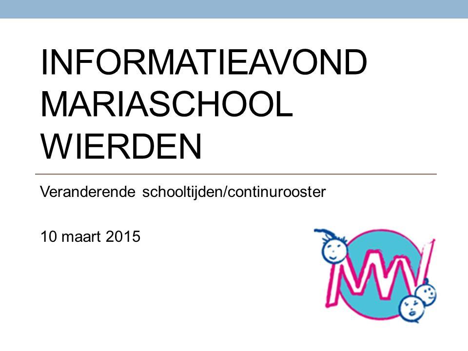 INFORMATIEAVOND MARIASCHOOL WIERDEN Veranderende schooltijden/continurooster 10 maart 2015