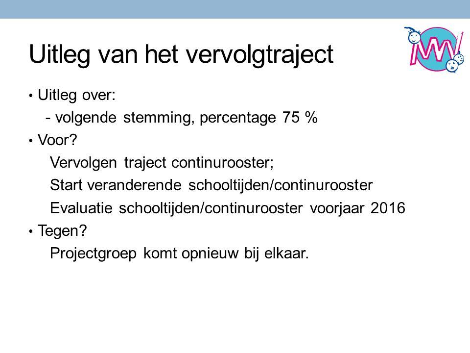 Uitleg van het vervolgtraject Uitleg over: - volgende stemming, percentage 75 % Voor.