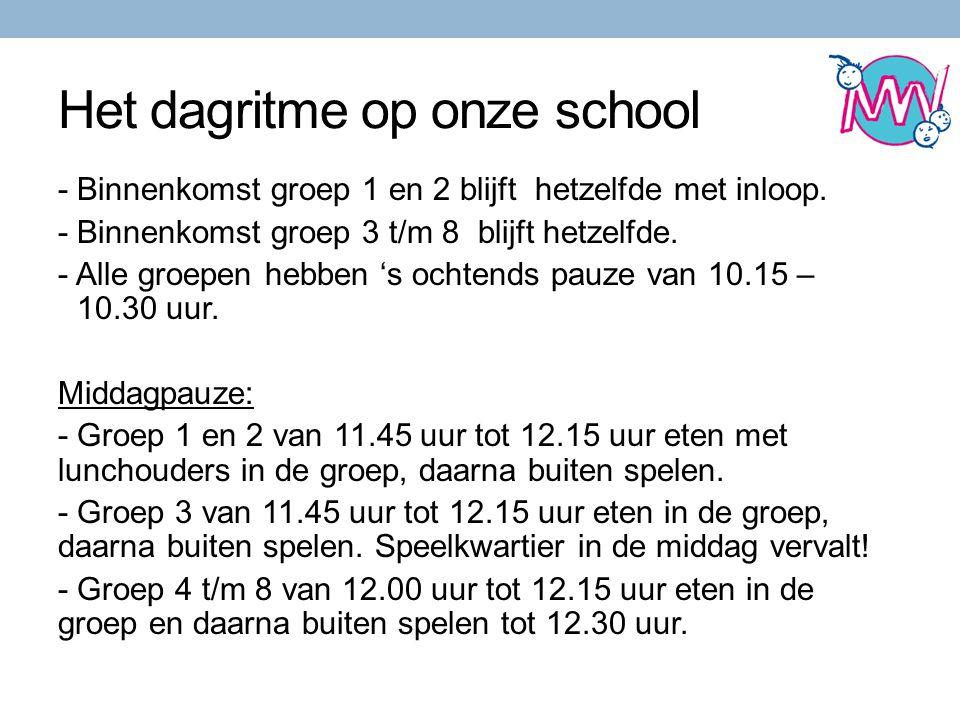 Het dagritme op onze school - Binnenkomst groep 1 en 2 blijft hetzelfde met inloop.