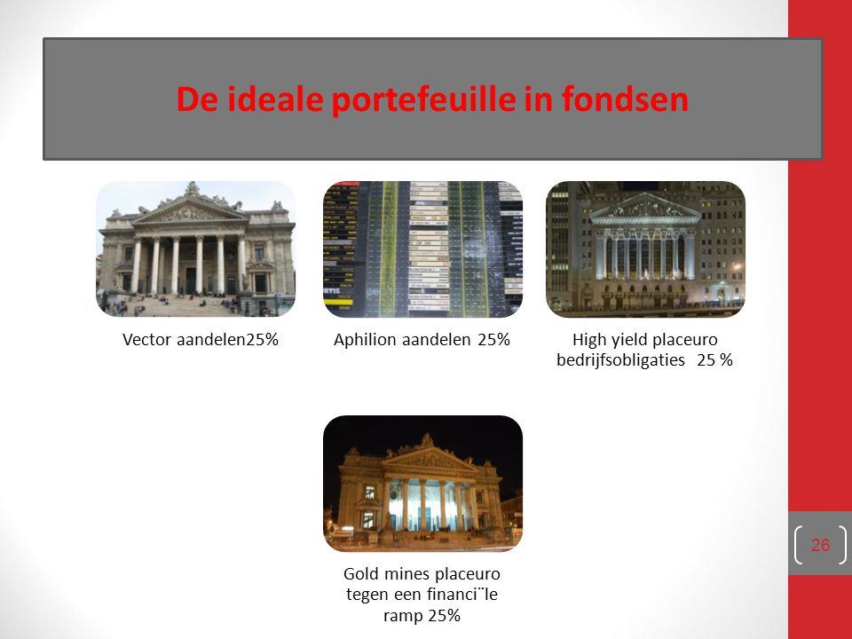 14/04/2015 26 De ideale portefeuille in fondsen