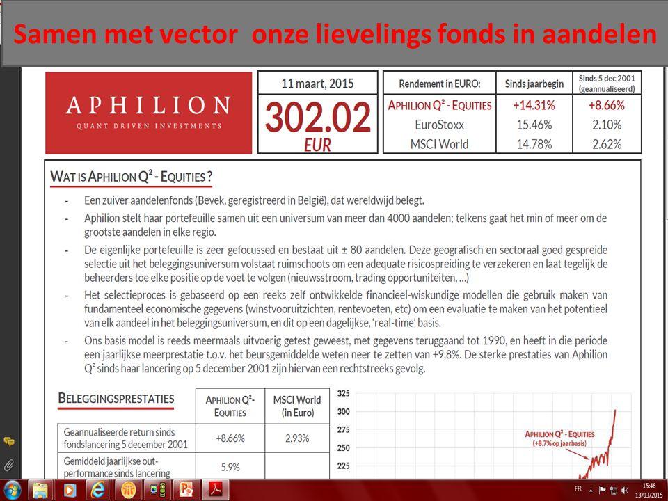 14/04/2015 28 Samen met vector onze lievelings fonds in aandelen