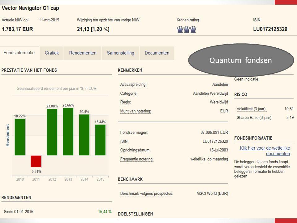 14/04/2015 33 Quantum fondsen