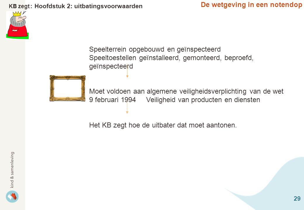 29 KB zegt : Hoofdstuk 2: uitbatingsvoorwaarden Speelterrein opgebouwd en geïnspecteerd Speeltoestellen geïnstalleerd, gemonteerd, beproefd, geïnspect