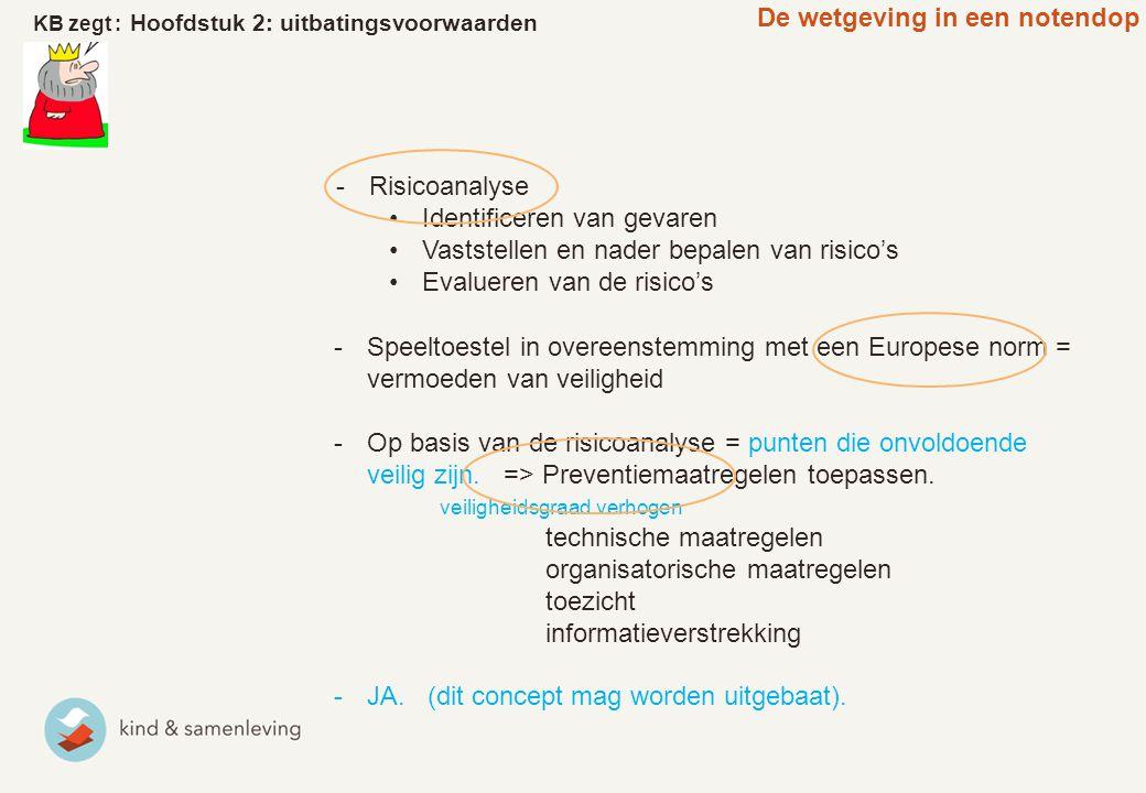 KB zegt : Hoofdstuk 2: uitbatingsvoorwaarden -Risicoanalyse Identificeren van gevaren Vaststellen en nader bepalen van risico's Evalueren van de risico's -Speeltoestel in overeenstemming met een Europese norm = vermoeden van veiligheid -Op basis van de risicoanalyse = punten die onvoldoende veilig zijn.