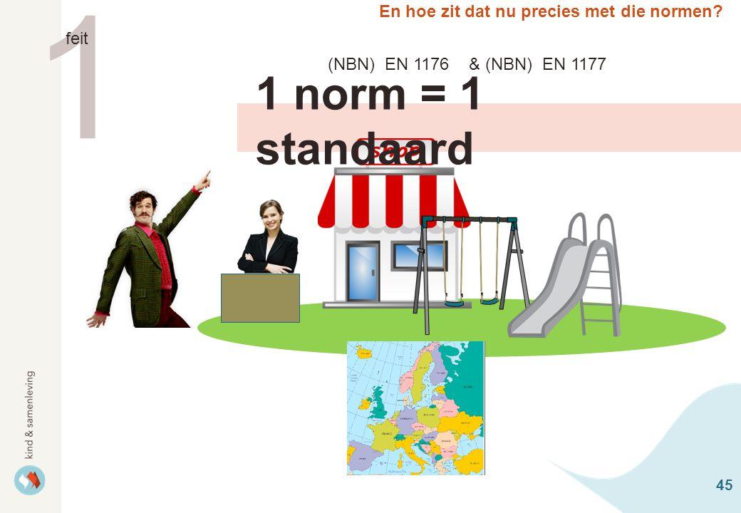 45 En hoe zit dat nu precies met die normen? 1 norm = 1 standaard 1 feit (NBN) EN 1176 & (NBN) EN 1177