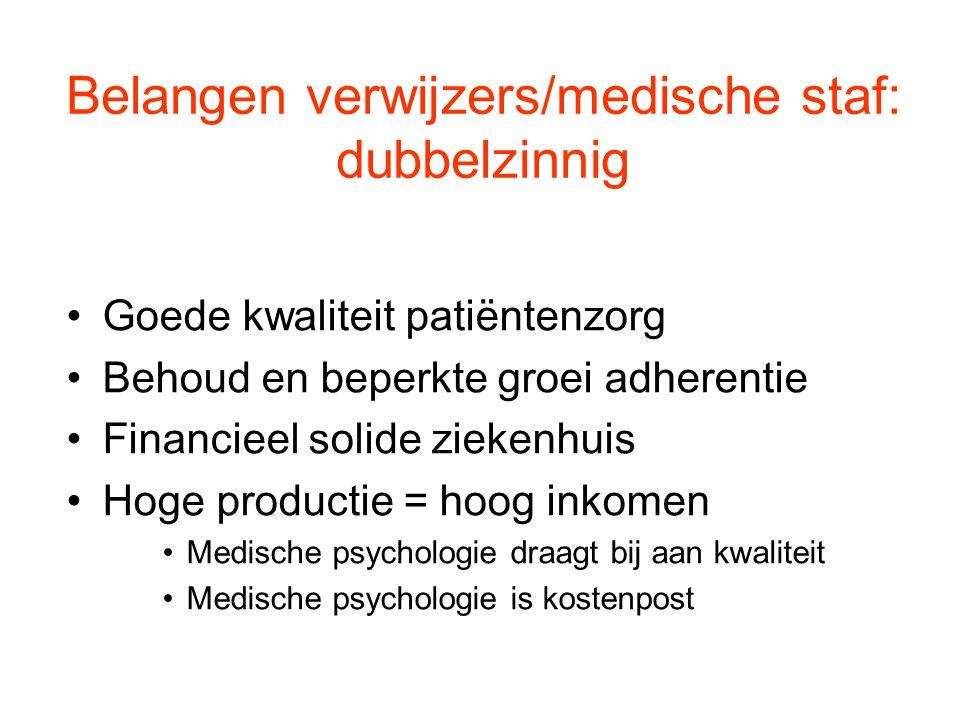 Belangen verwijzers/medische staf: dubbelzinnig Goede kwaliteit patiëntenzorg Behoud en beperkte groei adherentie Financieel solide ziekenhuis Hoge pr