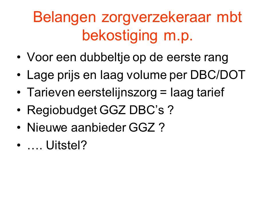 Belangen zorgverzekeraar mbt bekostiging m.p. Voor een dubbeltje op de eerste rang Lage prijs en laag volume per DBC/DOT Tarieven eerstelijnszorg = la