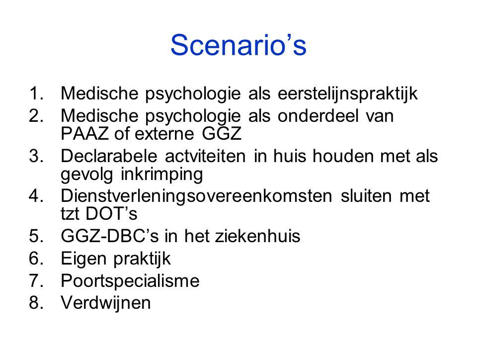 Scenario's 1.Medische psychologie als eerstelijnspraktijk 2.Medische psychologie als onderdeel van PAAZ of externe GGZ 3.Declarabele actviteiten in hu