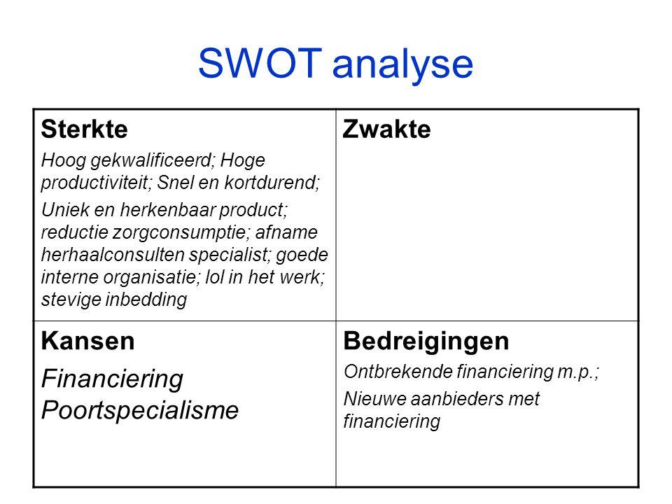 SWOT analyse Sterkte Hoog gekwalificeerd; Hoge productiviteit; Snel en kortdurend; Uniek en herkenbaar product; reductie zorgconsumptie; afname herhaa