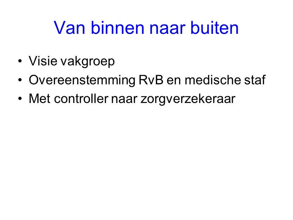 Van binnen naar buiten Visie vakgroep Overeenstemming RvB en medische staf Met controller naar zorgverzekeraar