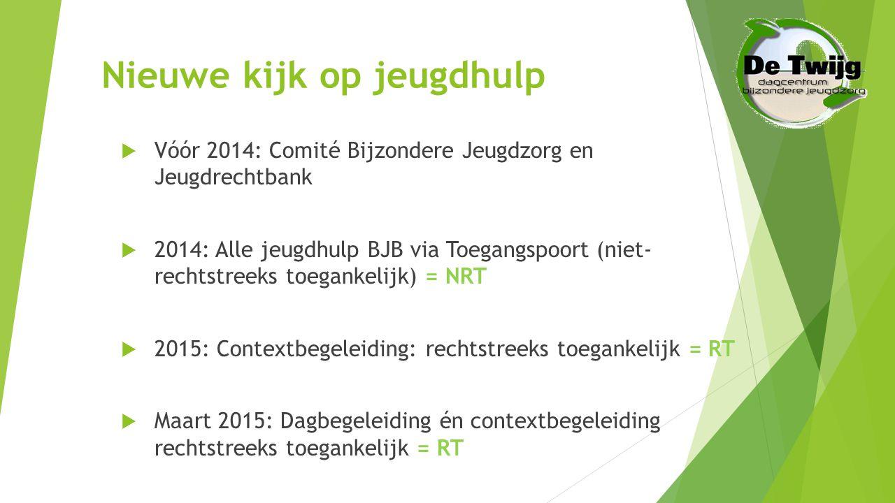 Nieuwe kijk op jeugdhulp  Vóór 2014: Comité Bijzondere Jeugdzorg en Jeugdrechtbank  2014: Alle jeugdhulp BJB via Toegangspoort (niet- rechtstreeks t