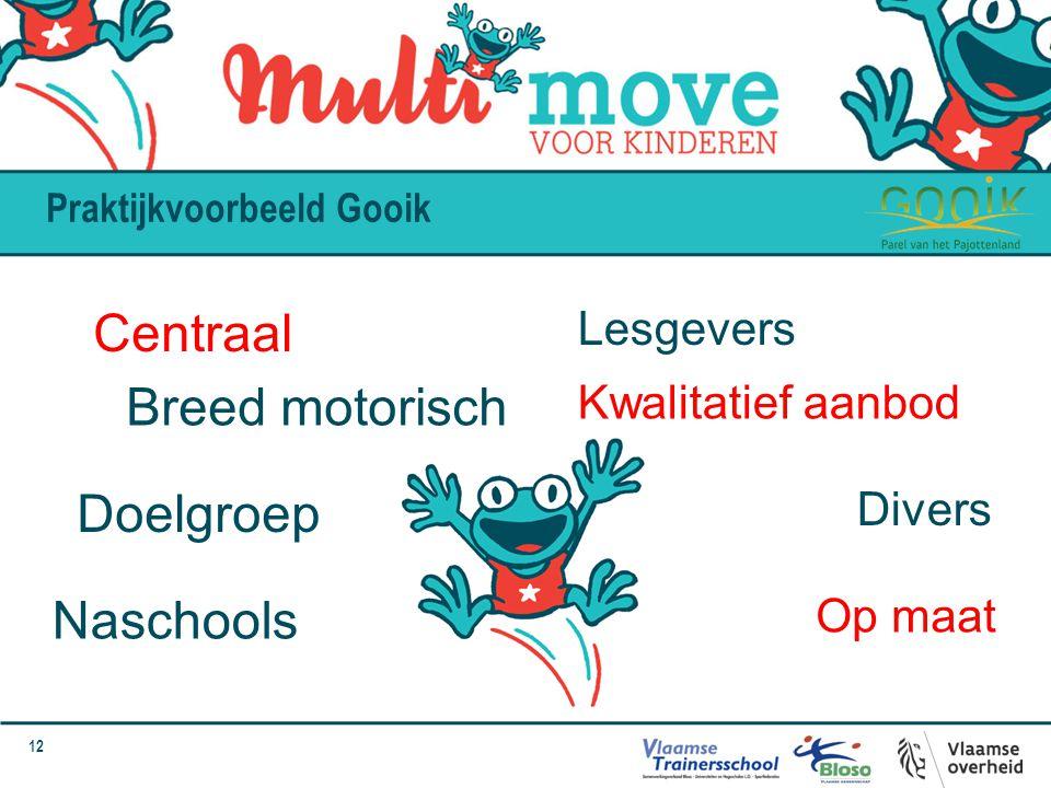 12 Praktijkvoorbeeld Gooik Centraal Kwalitatief aanbod Doelgroep Op maat Divers Naschools Breed motorisch Lesgevers