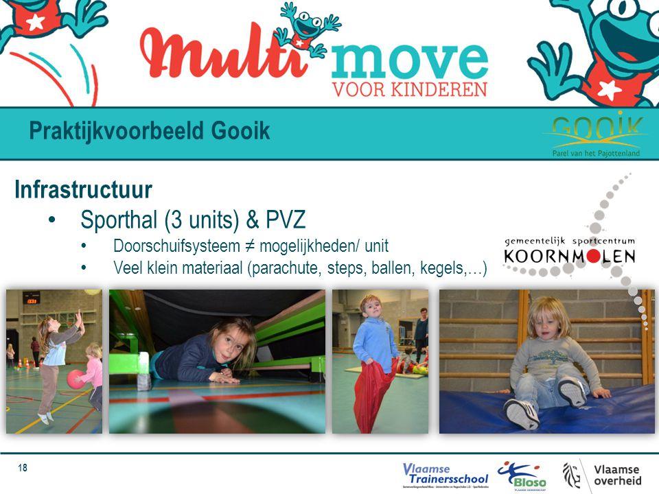 18 Praktijkvoorbeeld Gooik Infrastructuur Sporthal (3 units) & PVZ Doorschuifsysteem ≠ mogelijkheden/ unit Veel klein materiaal (parachute, steps, ballen, kegels,…)