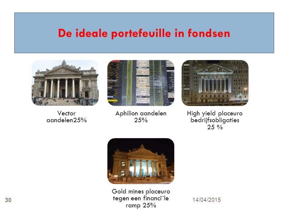 14/04/2015 30 De ideale portefeuille in fondsen