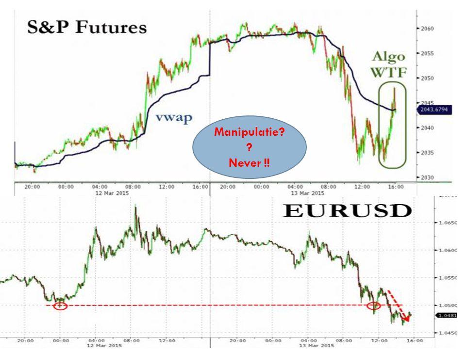 14/04/2015 29 Welke fondsen zijn nu koopwaardig!!
