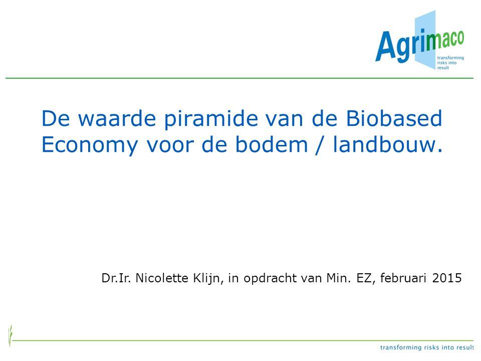 De waarde piramide van de Biobased Economy voor de bodem / landbouw.