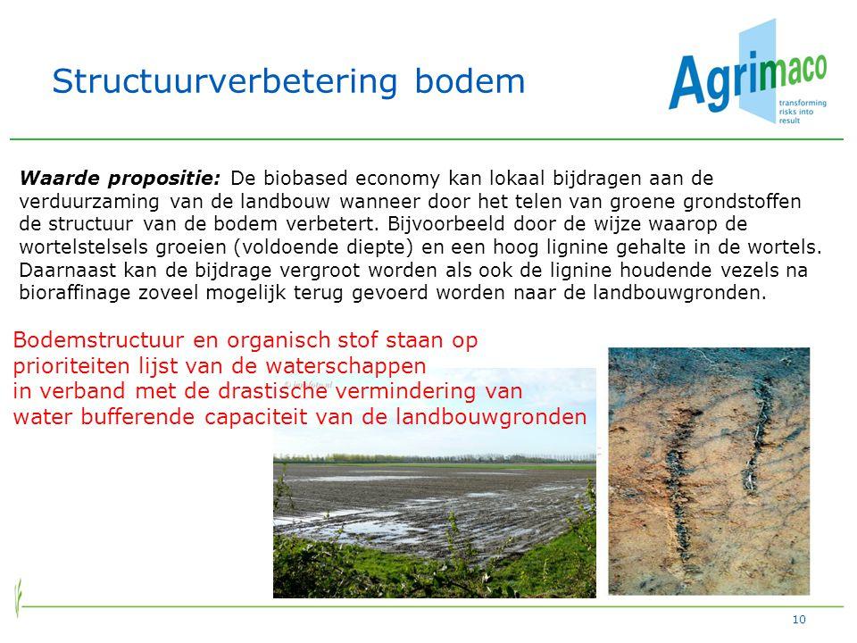 Structuurverbetering bodem 10 Waarde propositie: De biobased economy kan lokaal bijdragen aan de verduurzaming van de landbouw wanneer door het telen van groene grondstoffen de structuur van de bodem verbetert.
