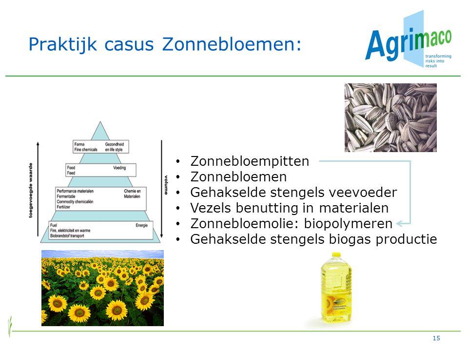 Praktijk casus Zonnebloemen: 15 Zonnebloempitten Zonnebloemen Gehakselde stengels veevoeder Vezels benutting in materialen Zonnebloemolie: biopolymeren Gehakselde stengels biogas productie