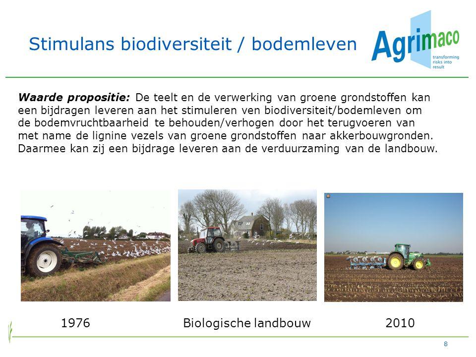 Stimulans biodiversiteit / bodemleven 8 19762010Biologische landbouw Waarde propositie: De teelt en de verwerking van groene grondstoffen kan een bijdragen leveren aan het stimuleren ven biodiversiteit/bodemleven om de bodemvruchtbaarheid te behouden/verhogen door het terugvoeren van met name de lignine vezels van groene grondstoffen naar akkerbouwgronden.