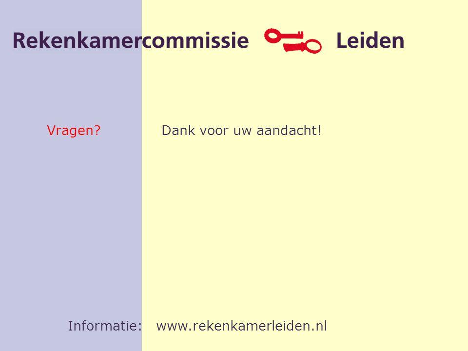 Dank voor uw aandacht!Vragen Informatie: www.rekenkamerleiden.nl