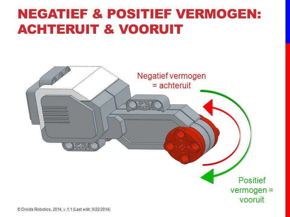 NEGATIEF & POSITIEF VERMOGEN: ACHTERUIT & VOORUIT © Droids Robotics, 2014, v.1.1 (Last edit: 9/22/2014) Negatief vermogen = achteruit Positief vermoge