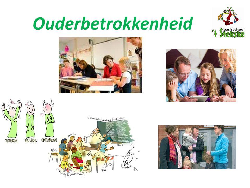 Partnerschap tussen school en ouders OCW: Ouders volgen en ondersteunen de leerontwikkeling van hun kind op school.