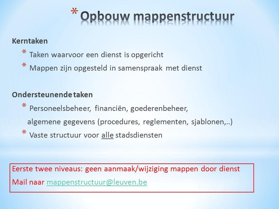 Vragen? archief@leuven.be mappenstructuur@leuven.be Caroline Vleugels Yehudi Bosmans