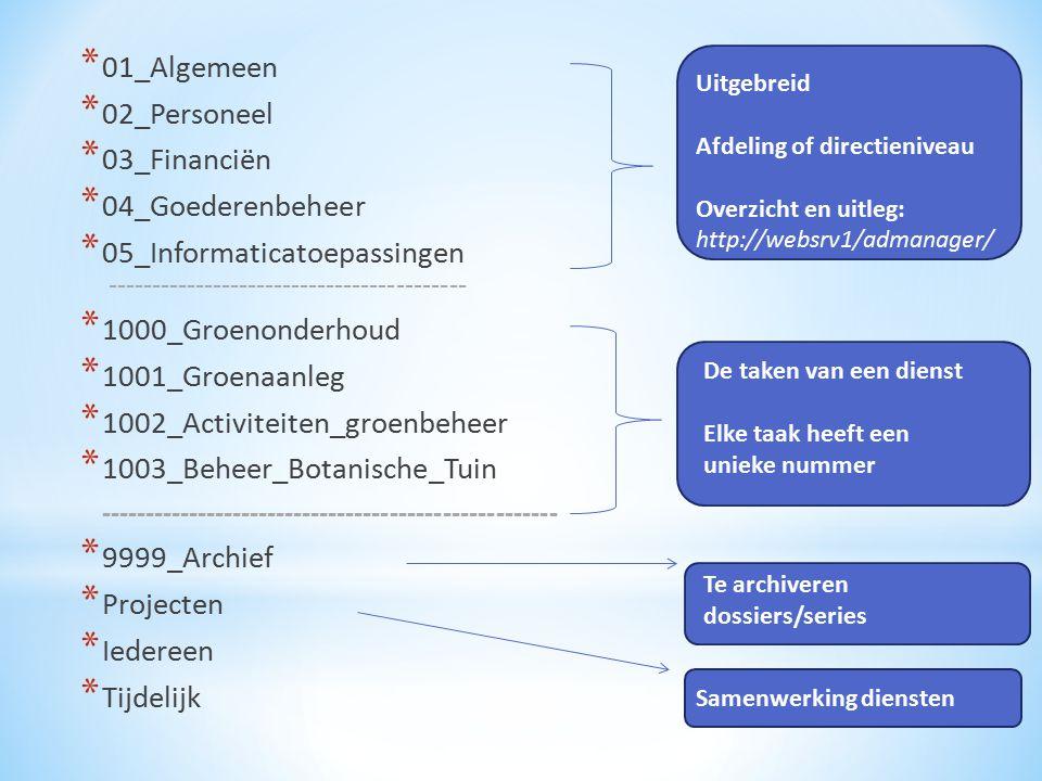 * Export van e-mails uit Outlook E-mail openen 'Opslaan als' -> bladeren naar dossier op N-schijf.Msg Formaat