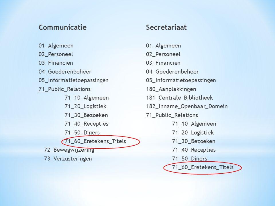 * Lengte naam map of bestand: maximum 35 karakters NIET Verslag_Laatste_overleg_UNESCO_dossier_Universiteit_ binnenstad_Leuven.doc WEL Verslag_Overleg_UNESCO.doc * Gebruik enkel de karakters 0-9, a-z, A-Z * Geen blanco's in de naam, worden vervangen door een 'underscore' (_) of een hoofdletter NIET Overzicht Beleuvenissen.xls WEL Overzicht_Beleuvenissen.doc of OverzichtBeleuvenissen.xls