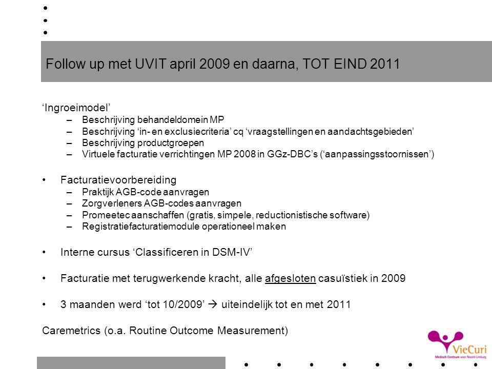 Follow up met UVIT april 2009 en daarna, TOT EIND 2011 'Ingroeimodel' –Beschrijving behandeldomein MP –Beschrijving 'in- en exclusiecriteria' cq 'vraa