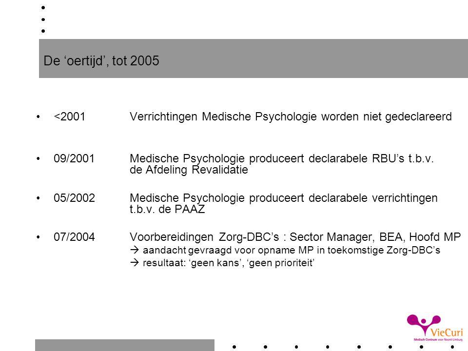 De 'oertijd', tot 2005 <2001Verrichtingen Medische Psychologie worden niet gedeclareerd 09/2001Medische Psychologie produceert declarabele RBU's t.b.v
