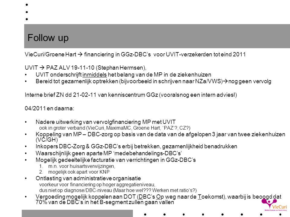 Follow up VieCuri/Groene Hart  financiering in GGz-DBC's voor UVIT-verzekerden tot eind 2011 UVIT  PAZ ALV 19-11-10 (Stephan Hermsen), UVIT ondersch