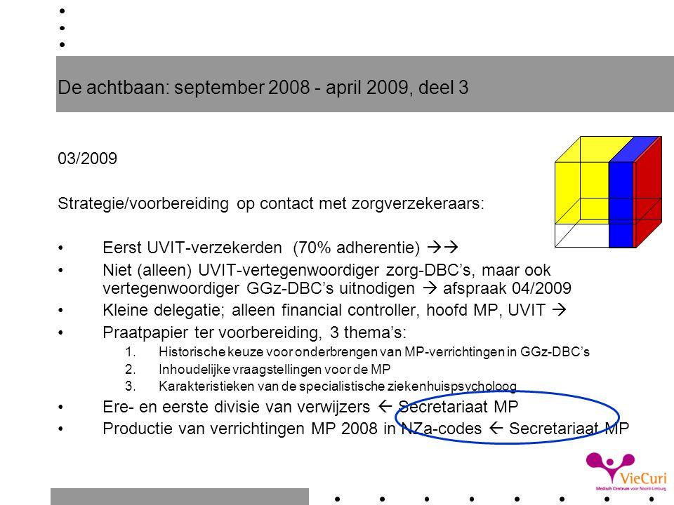 De achtbaan: september 2008 - april 2009, deel 3 03/2009 Strategie/voorbereiding op contact met zorgverzekeraars: Eerst UVIT-verzekerden (70% adherent