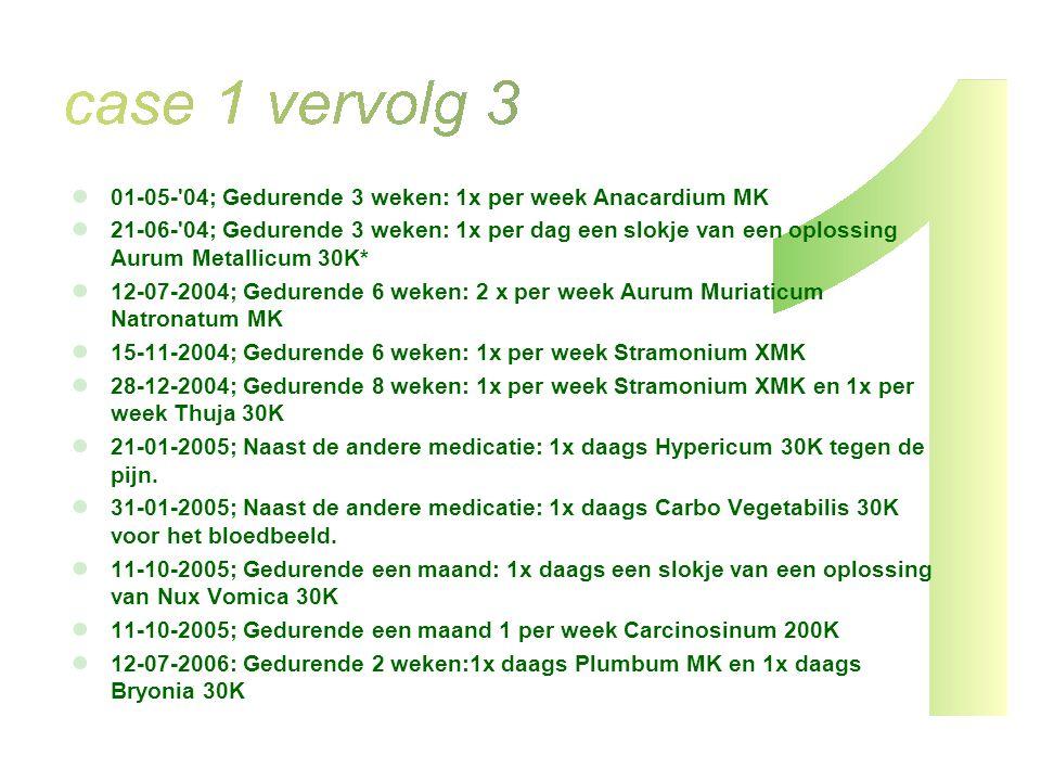 01-05-'04; Gedurende 3 weken: 1x per week Anacardium MK 21-06-'04; Gedurende 3 weken: 1x per dag een slokje van een oplossing Aurum Metallicum 30K* 12