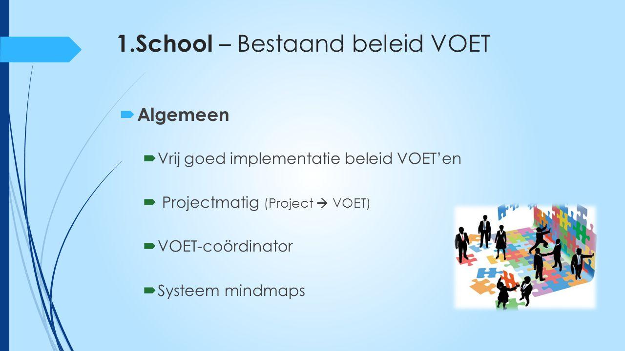 1.School – Bestaand beleid VOET  Algemeen  Vrij goed implementatie beleid VOET'en  Projectmatig (Project  VOET)  VOET-coördinator  Systeem mindmaps