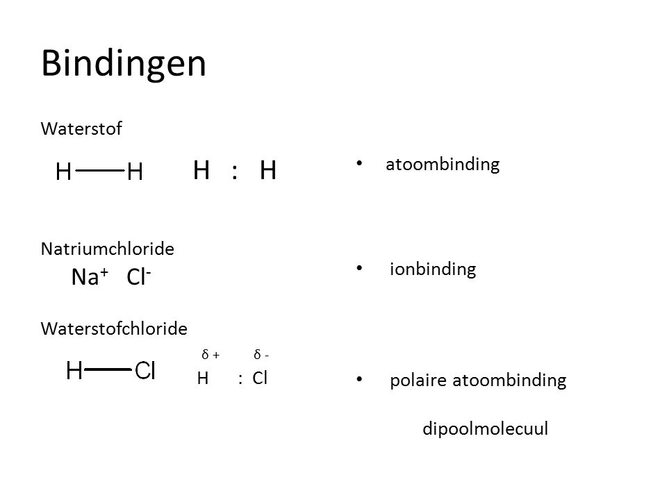 Bindingen Waterstof H : H Natriumchloride Na + Cl - Na + :Cl Waterstofchloride δ + δ - H : Cl atoombinding ionbinding polaire atoombinding dipoolmolec