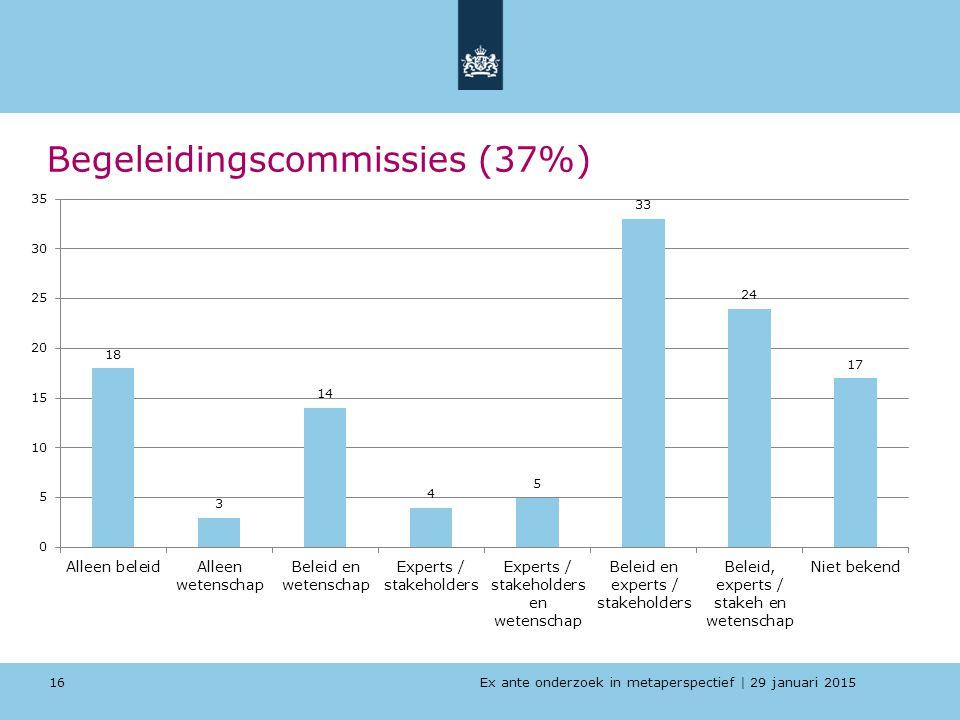 Ex ante onderzoek in metaperspectief   29 januari 2015 Begeleidingscommissies (37%) 16