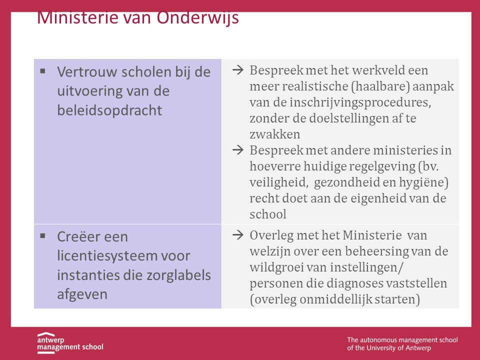 Ministerie van Onderwijs  Vertrouw scholen bij de uitvoering van de beleidsopdracht  Bespreek met het werkveld een meer realistische (haalbare) aanp