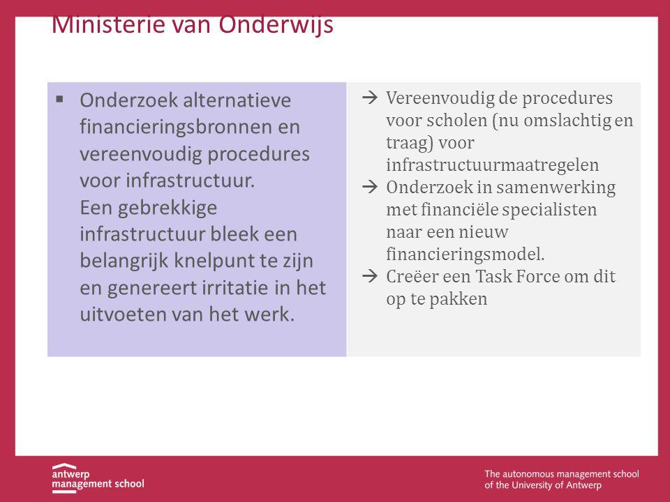 Ministerie van Onderwijs  Onderzoek alternatieve financieringsbronnen en vereenvoudig procedures voor infrastructuur. Een gebrekkige infrastructuur b
