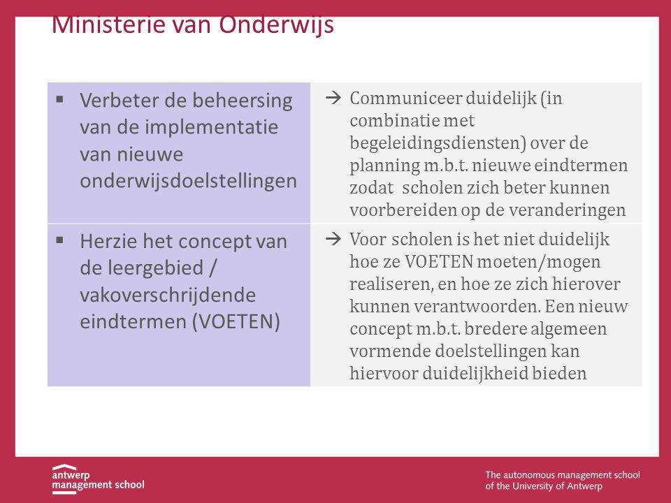 Ministerie van Onderwijs  Verbeter de beheersing van de implementatie van nieuwe onderwijsdoelstellingen  Communiceer duidelijk (in combinatie met b