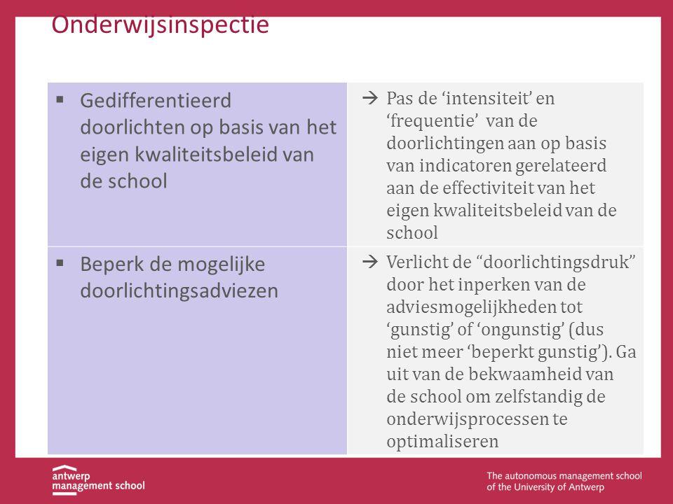 Onderwijsinspectie  Gedifferentieerd doorlichten op basis van het eigen kwaliteitsbeleid van de school  Pas de 'intensiteit' en 'frequentie' van de