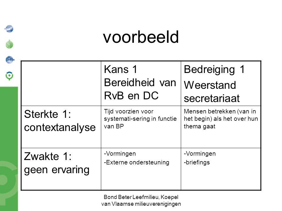 Bond Beter Leefmilieu, Koepel van Vlaamse milieuverenigingen voorbeeld Kans 1 Bereidheid van RvB en DC Bedreiging 1 Weerstand secretariaat Sterkte 1: