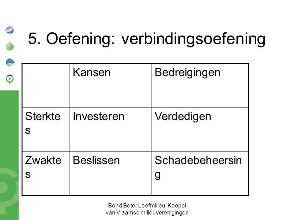 Bond Beter Leefmilieu, Koepel van Vlaamse milieuverenigingen 5. Oefening: verbindingsoefening KansenBedreigingen Sterkte s InvesterenVerdedigen Zwakte