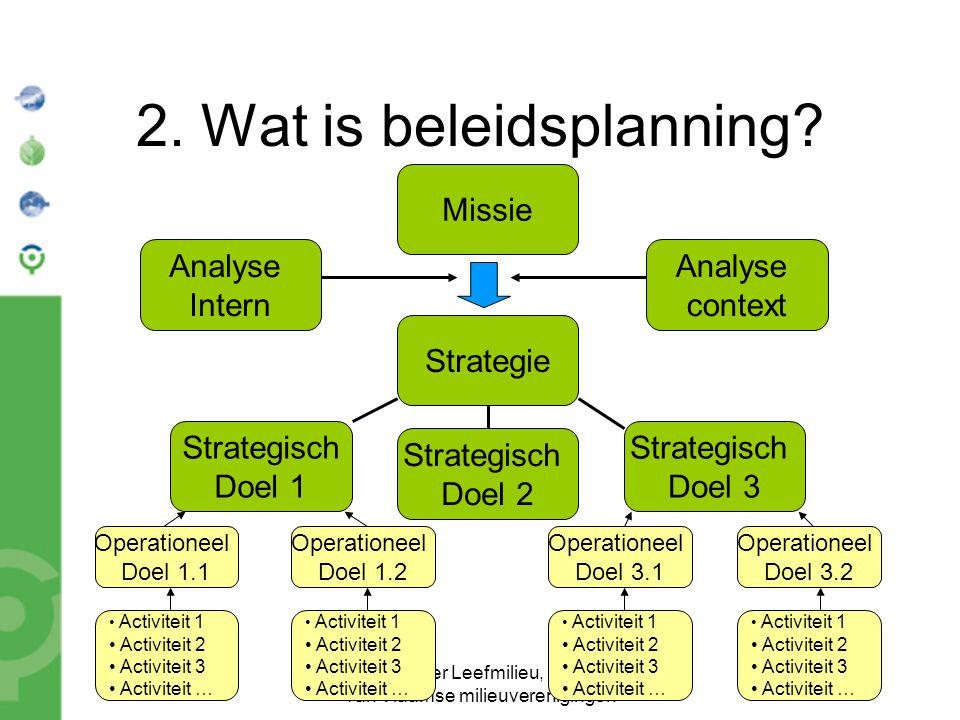 Bond Beter Leefmilieu, Koepel van Vlaamse milieuverenigingen 2. Wat is beleidsplanning? Missie Strategie Analyse context Analyse Intern Strategisch Do