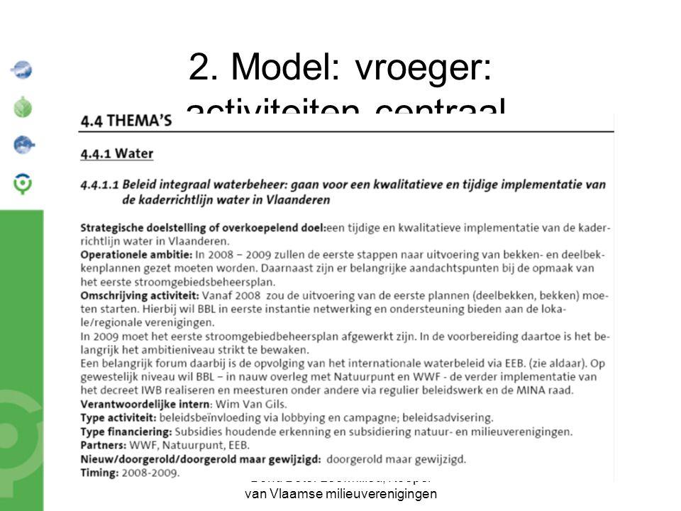 Bond Beter Leefmilieu, Koepel van Vlaamse milieuverenigingen 2. Model: vroeger: activiteiten centraal